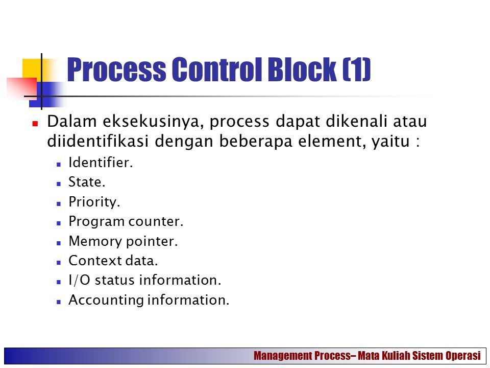 Process Control Block (1)