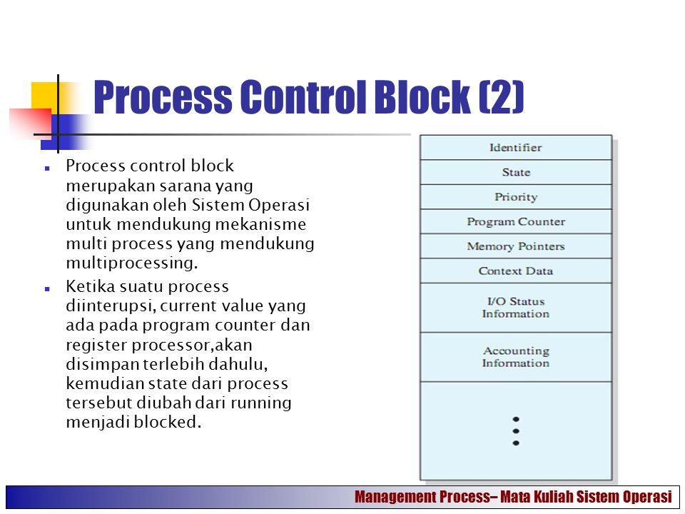 Process Control Block (2)