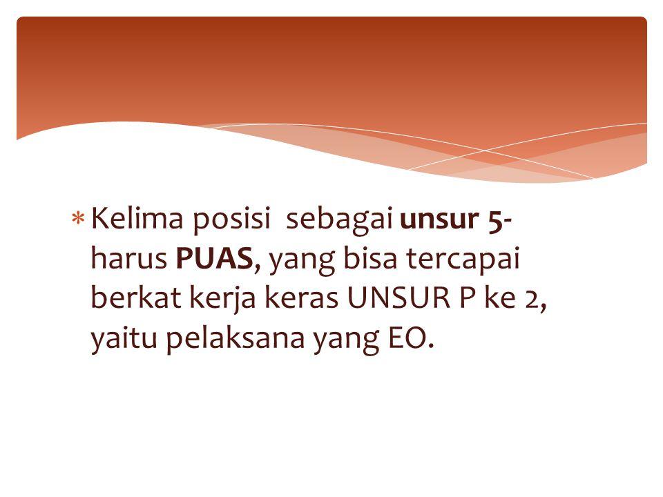 Kelima posisi sebagai unsur 5- harus PUAS, yang bisa tercapai berkat kerja keras UNSUR P ke 2, yaitu pelaksana yang EO.