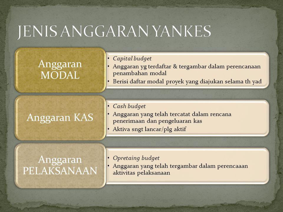 JENIS ANGGARAN YANKES Anggaran MODAL Capital budget
