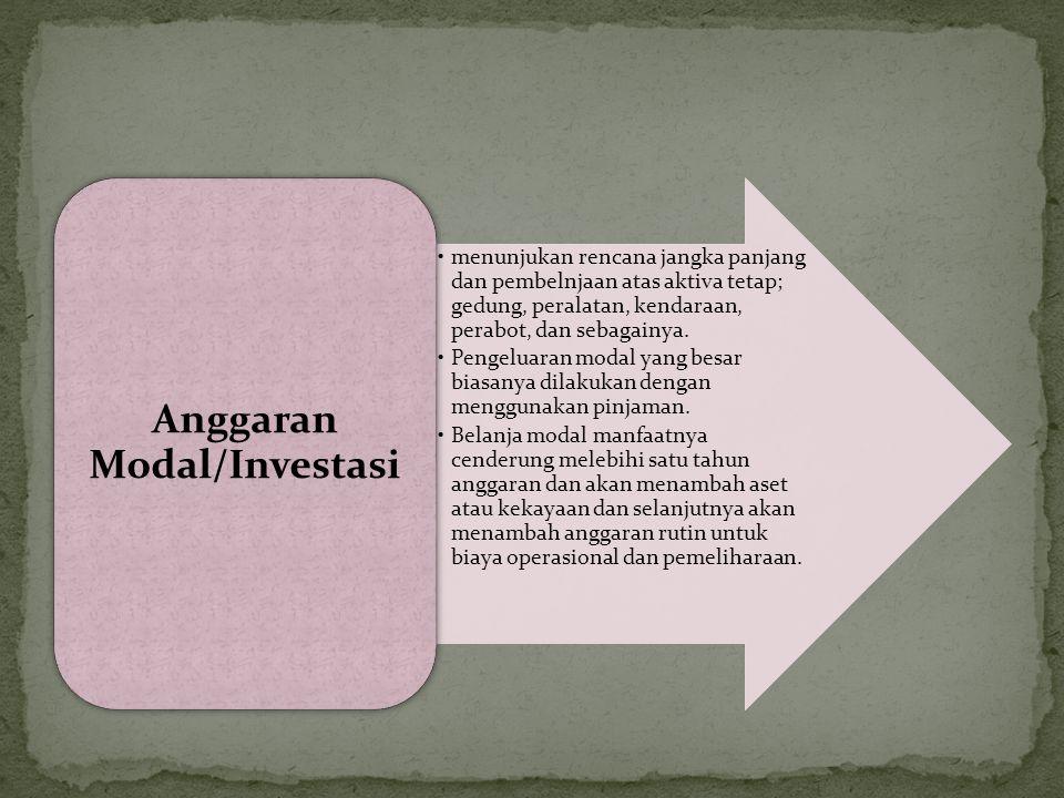 Anggaran Modal/Investasi