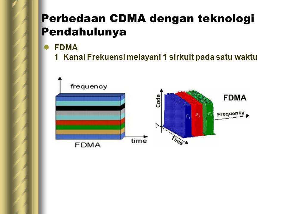 Perbedaan CDMA dengan teknologi Pendahulunya