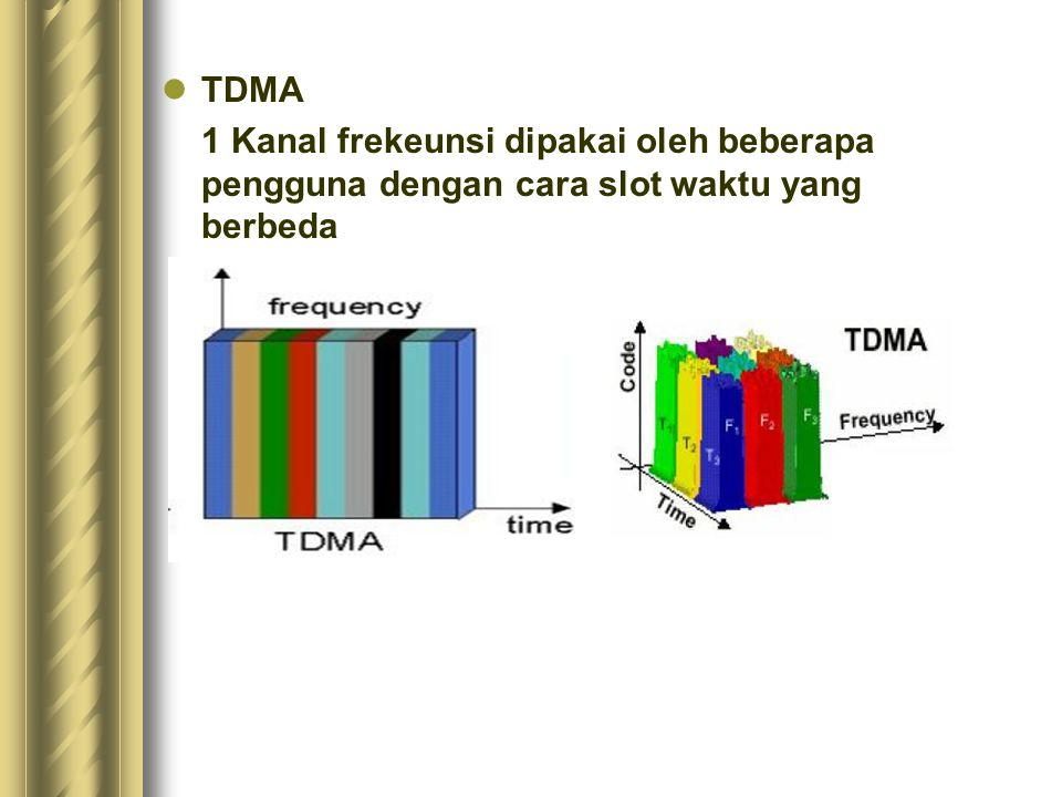 TDMA 1 Kanal frekeunsi dipakai oleh beberapa pengguna dengan cara slot waktu yang berbeda