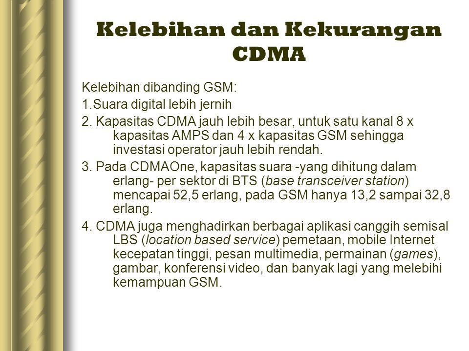 Kelebihan dan Kekurangan CDMA