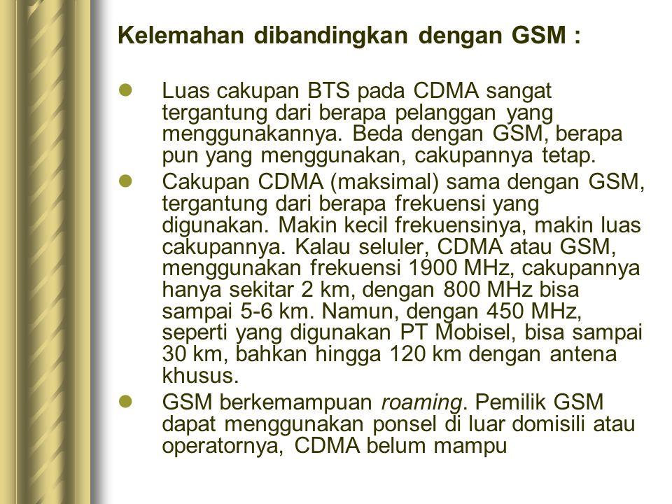 Kelemahan dibandingkan dengan GSM :