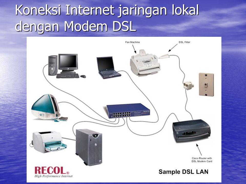 Koneksi Internet jaringan lokal dengan Modem DSL