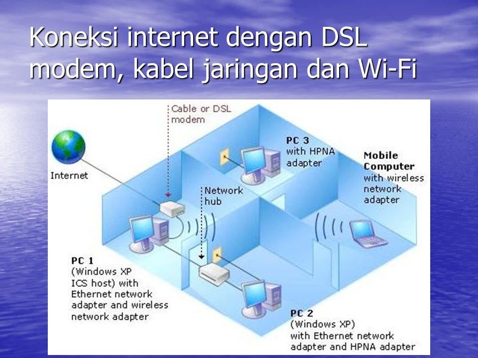 Koneksi internet dengan DSL modem, kabel jaringan dan Wi-Fi