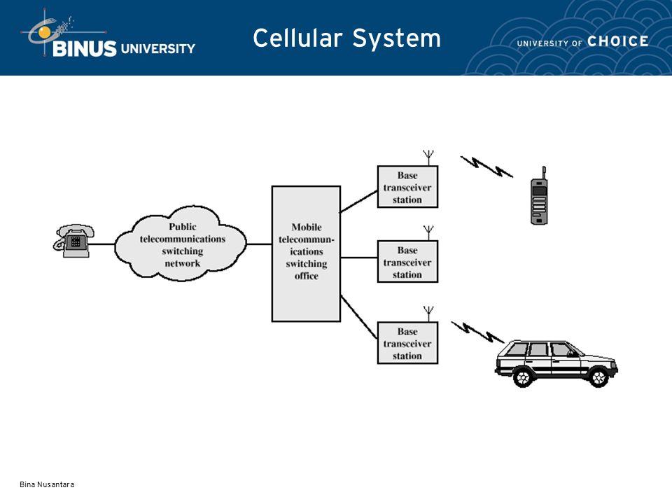 Cellular System Bina Nusantara