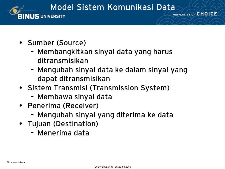 Model Sistem Komunikasi Data