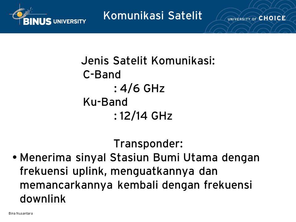 Jenis Satelit Komunikasi:
