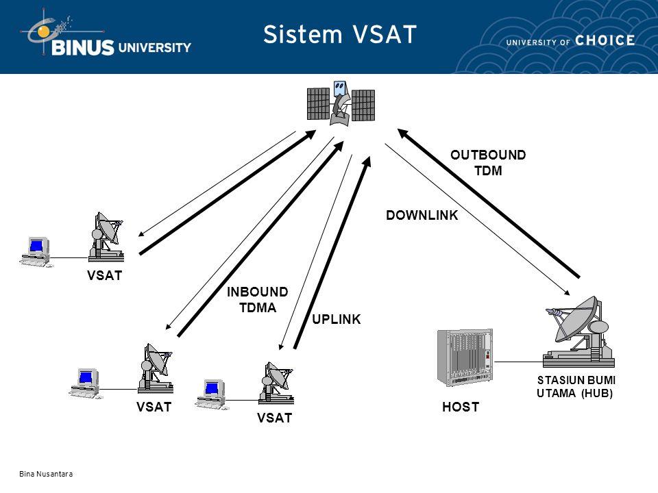 Sistem VSAT OUTBOUND TDM DOWNLINK VSAT INBOUND TDMA UPLINK HOST