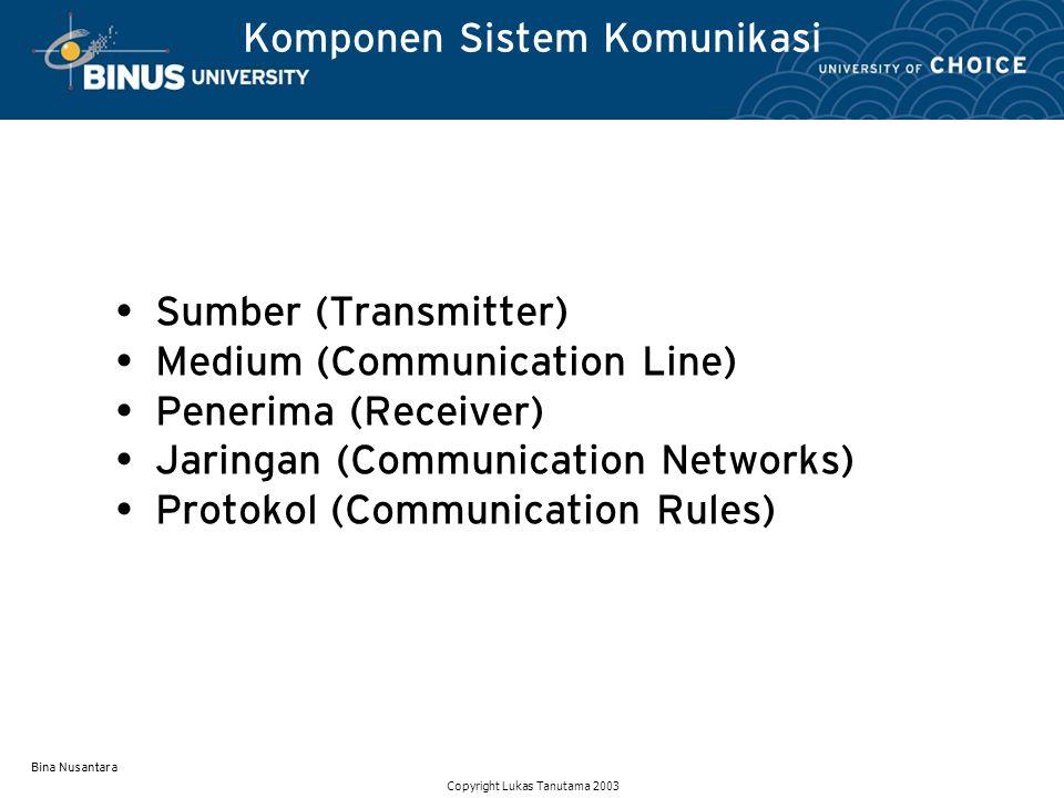 Komponen Sistem Komunikasi