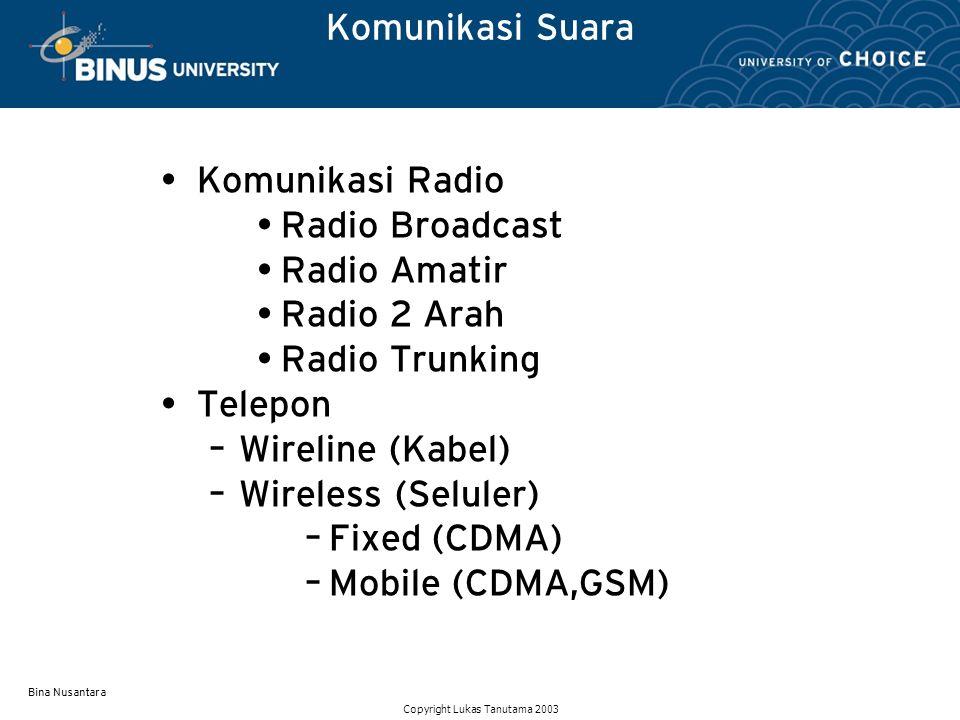 Komunikasi Suara Komunikasi Radio Radio Broadcast Radio Amatir