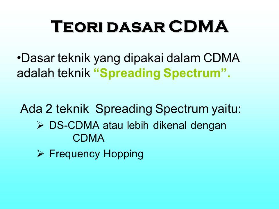Teori dasar CDMA Dasar teknik yang dipakai dalam CDMA adalah teknik Spreading Spectrum . Ada 2 teknik Spreading Spectrum yaitu: