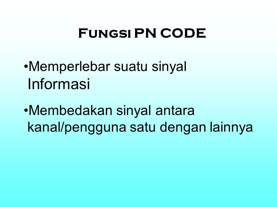 Fungsi PN CODE Memperlebar suatu sinyal. Informasi.