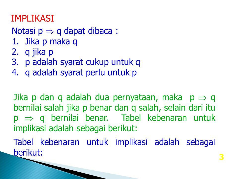 IMPLIKASI Notasi p  q dapat dibaca : Jika p maka q q jika p
