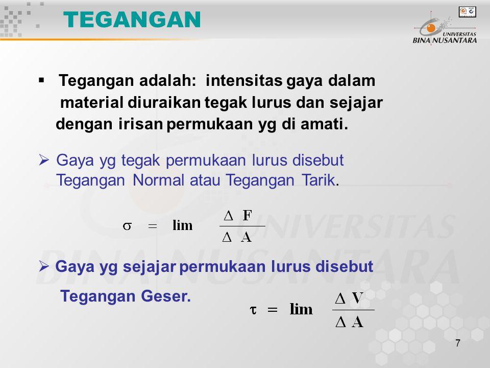 TEGANGAN Tegangan adalah: intensitas gaya dalam