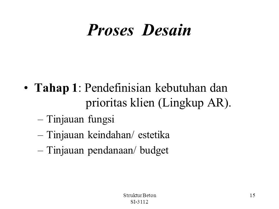 Proses Desain Tahap 1: Pendefinisian kebutuhan dan prioritas klien (Lingkup AR). Tinjauan fungsi.