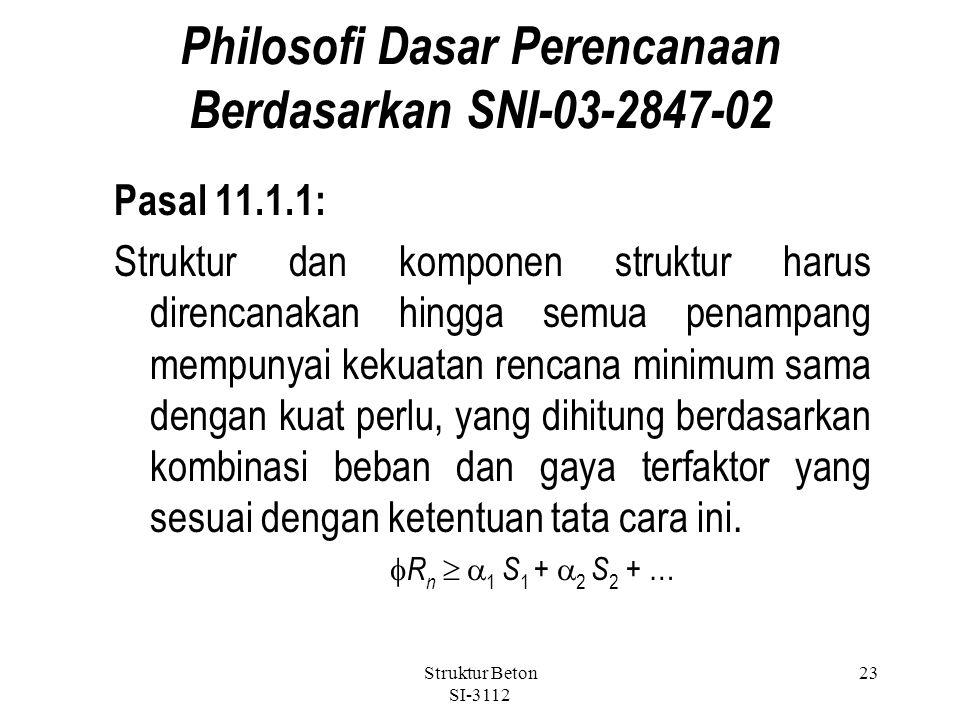 Philosofi Dasar Perencanaan Berdasarkan SNI-03-2847-02
