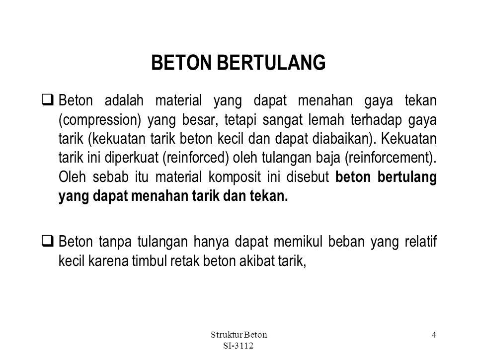 BETON BERTULANG
