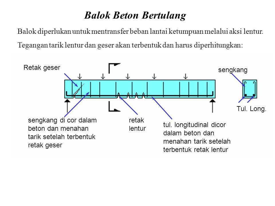 Balok Beton Bertulang Balok diperlukan untuk mentransfer beban lantai ketumpuan melalui aksi lentur.