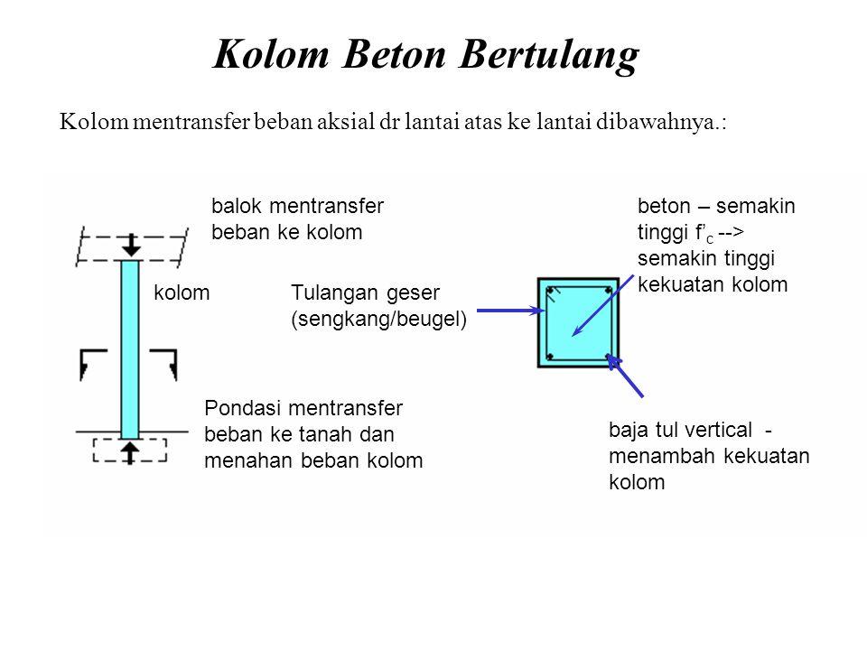 Kolom Beton Bertulang Kolom mentransfer beban aksial dr lantai atas ke lantai dibawahnya.: balok mentransfer beban ke kolom.