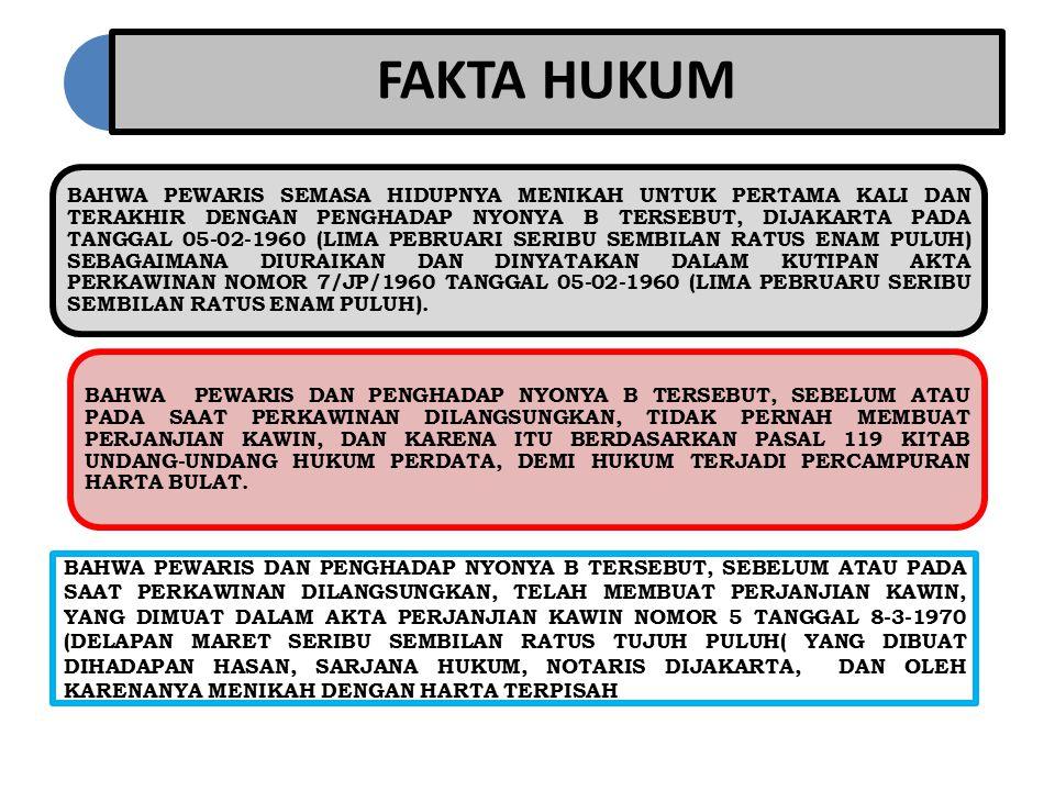FAKTA HUKUM