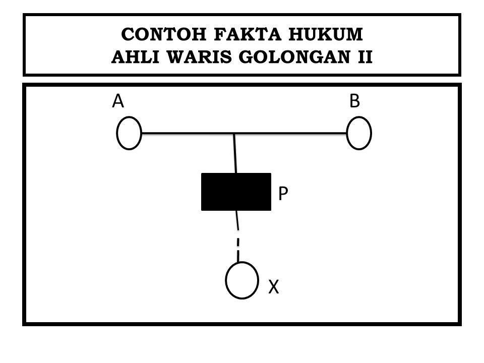 CONTOH FAKTA HUKUM AHLI WARIS GOLONGAN II