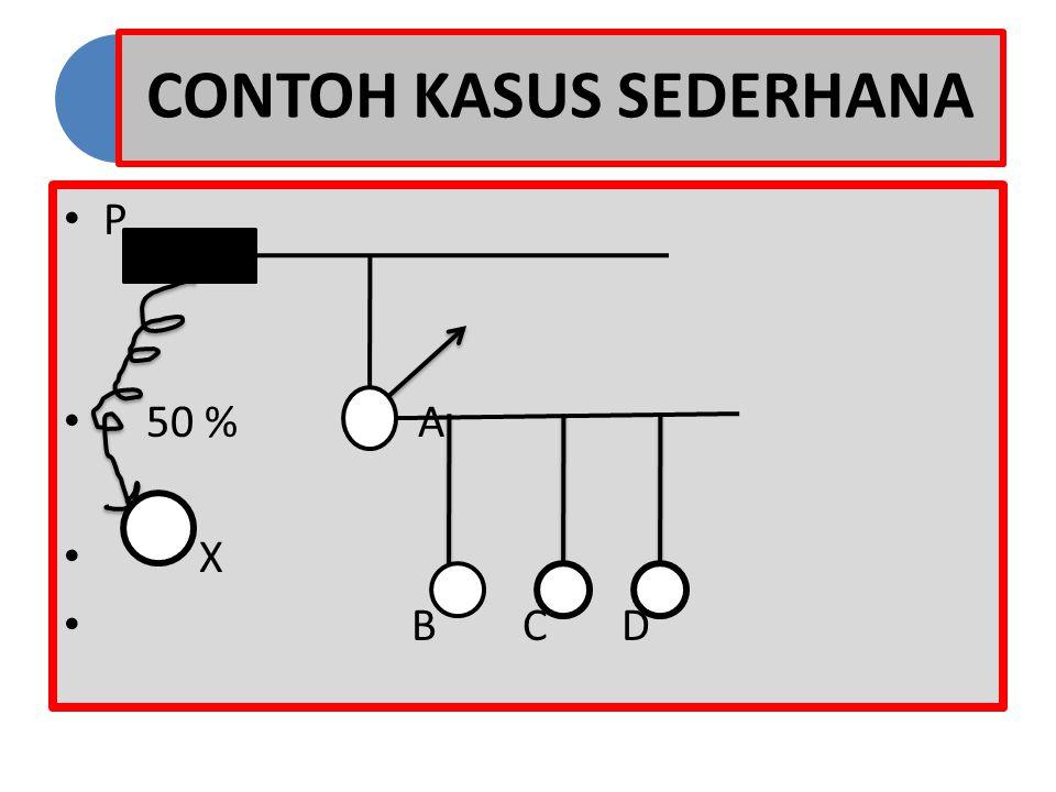 CONTOH KASUS SEDERHANA