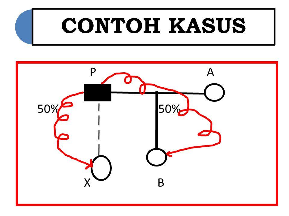 CONTOH KASUS P A 50% 50% X B