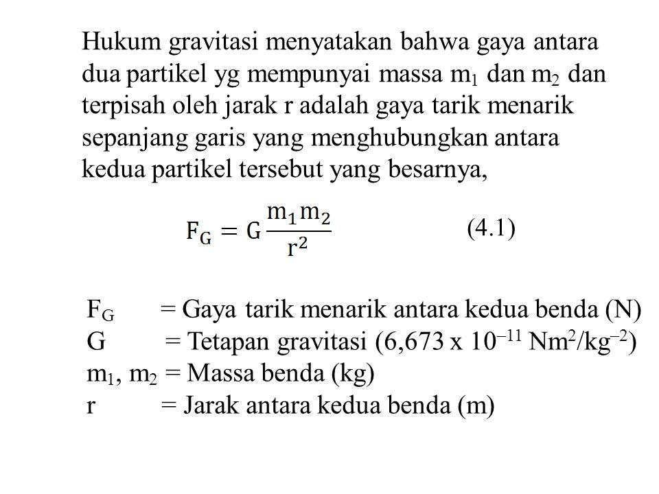 FG = Gaya tarik menarik antara kedua benda (N)