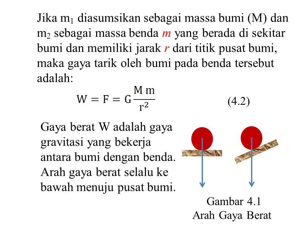 Jika m1 diasumsikan sebagai massa bumi (M) dan m2 sebagai massa benda m yang berada di sekitar bumi dan memiliki jarak r dari titik pusat bumi, maka gaya tarik oleh bumi pada benda tersebut adalah: