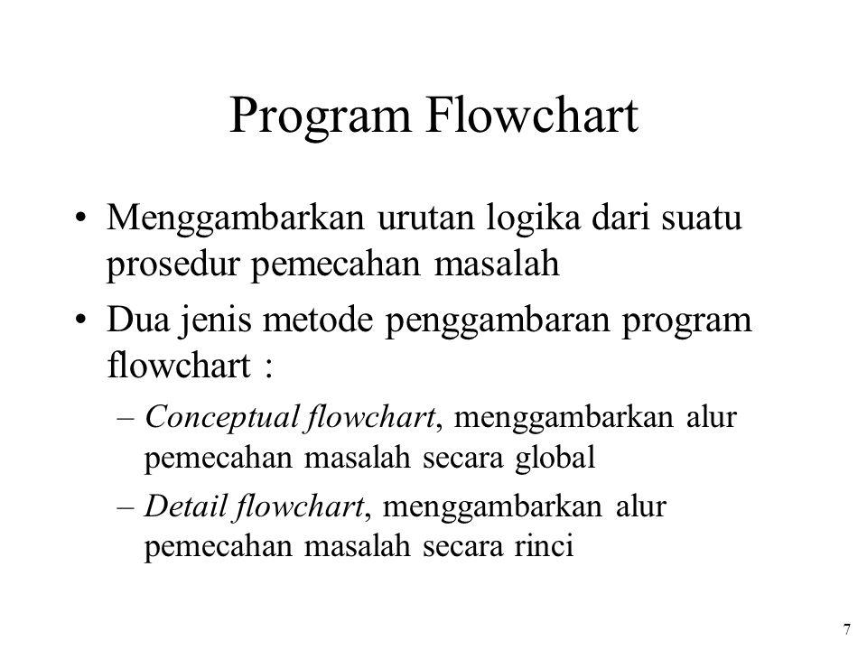 Program Flowchart Menggambarkan urutan logika dari suatu prosedur pemecahan masalah. Dua jenis metode penggambaran program flowchart :