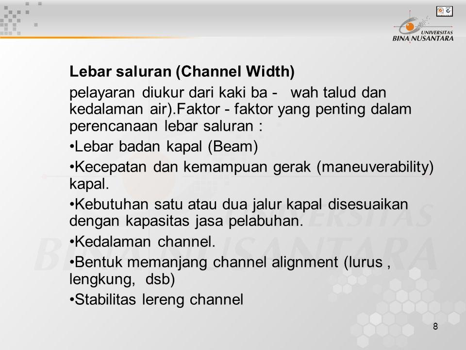 Lebar saluran (Channel Width)