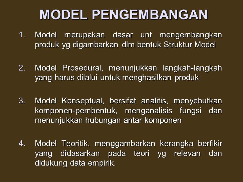 MODEL PENGEMBANGAN Model merupakan dasar unt mengembangkan produk yg digambarkan dlm bentuk Struktur Model.