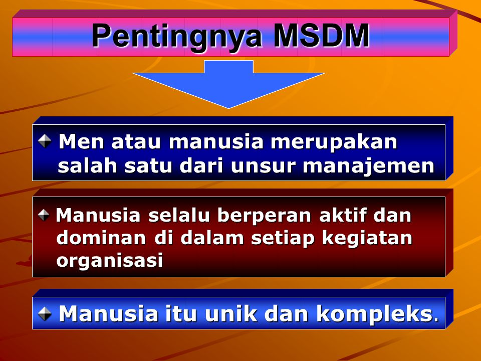 Pentingnya MSDM Pentingnya MSDM