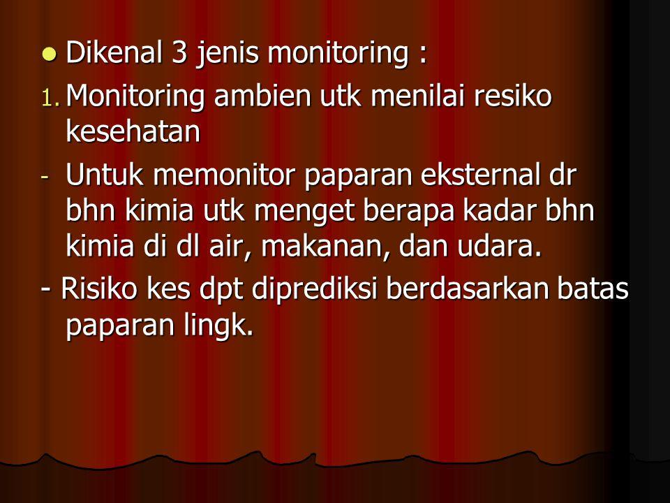 Dikenal 3 jenis monitoring :