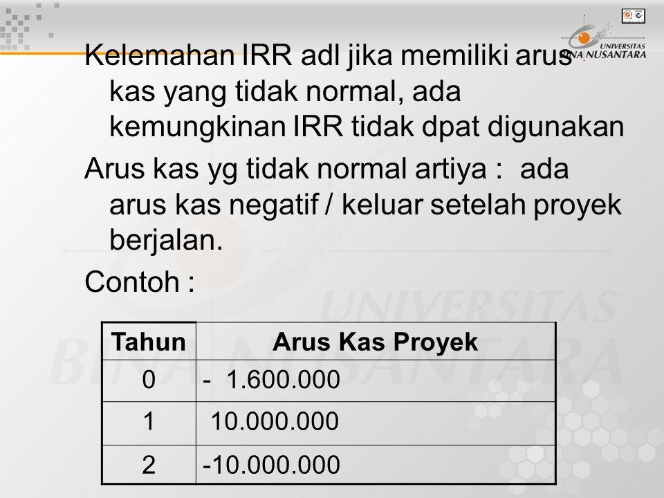 Kelemahan IRR adl jika memiliki arus kas yang tidak normal, ada kemungkinan IRR tidak dpat digunakan