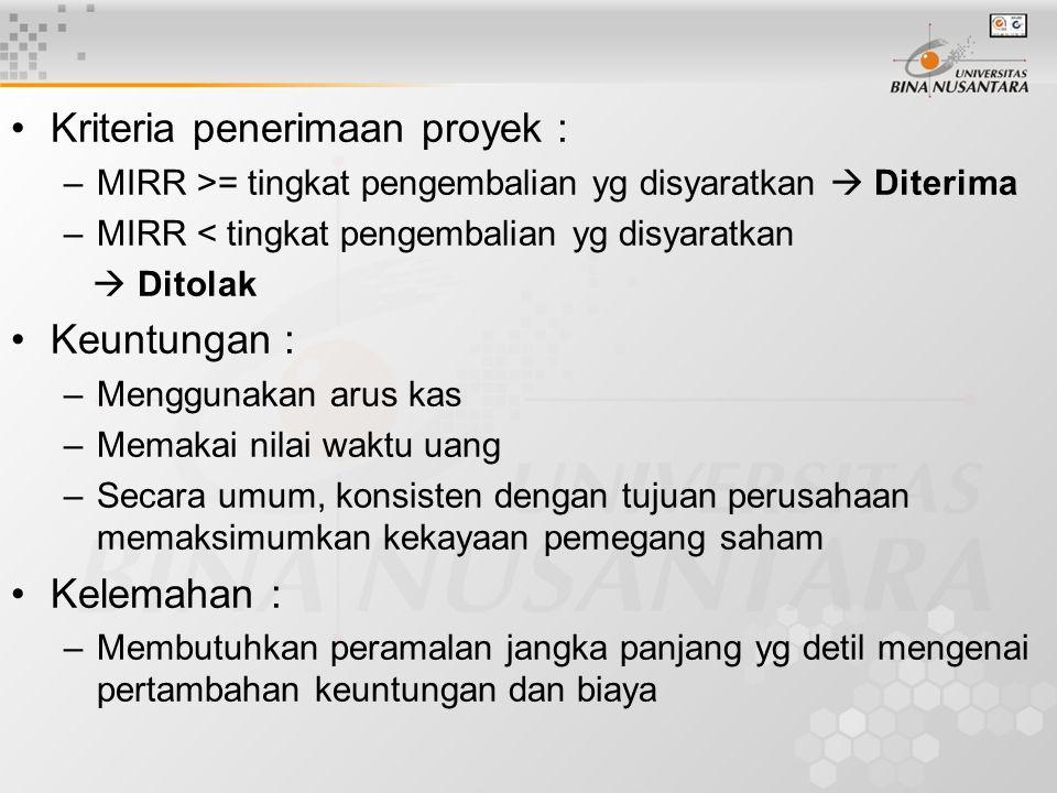 Kriteria penerimaan proyek :