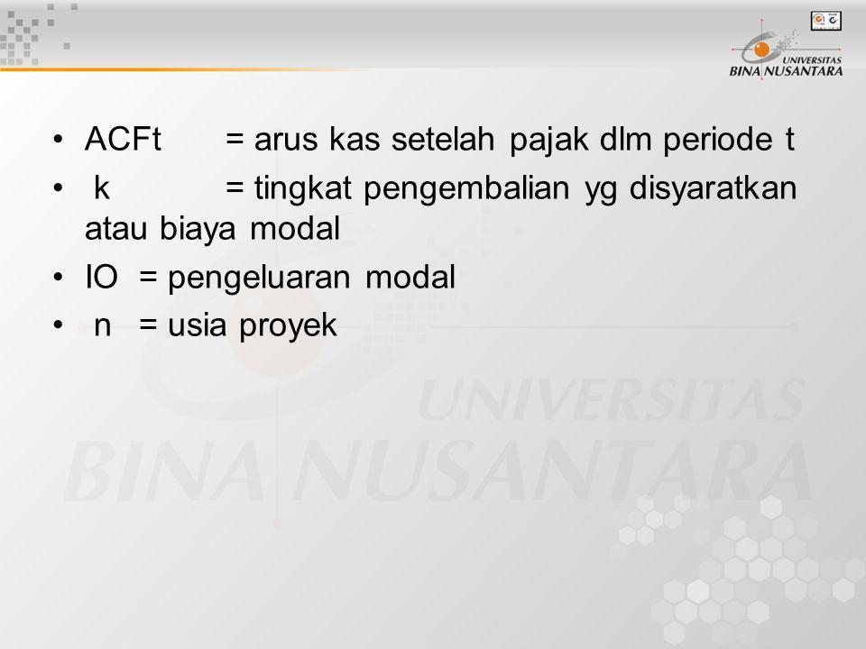 ACFt = arus kas setelah pajak dlm periode t