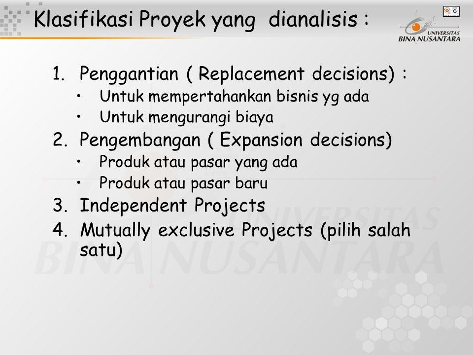 Klasifikasi Proyek yang dianalisis :
