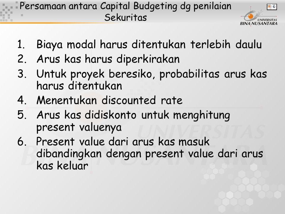Persamaan antara Capital Budgeting dg penilaian Sekuritas
