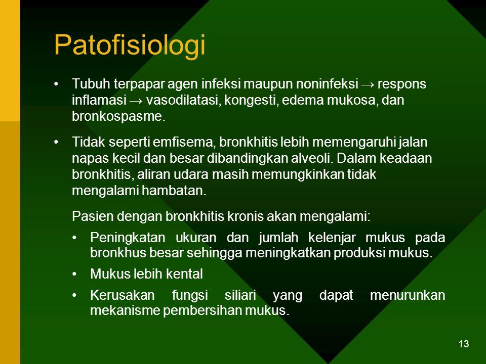 Patofisiologi Tubuh terpapar agen infeksi maupun noninfeksi → respons inflamasi → vasodilatasi, kongesti, edema mukosa, dan bronkospasme.