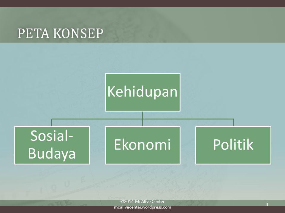 Kehidupan Sosial-Budaya Ekonomi Politik Peta konsep