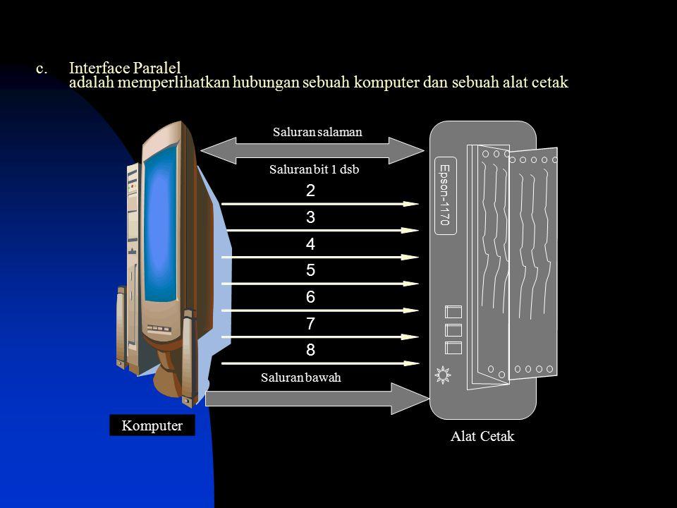 Interface Paralel adalah memperlihatkan hubungan sebuah komputer dan sebuah alat cetak