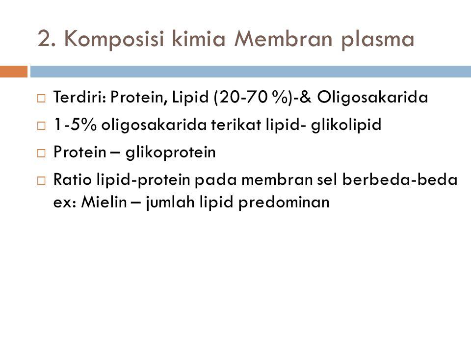 2. Komposisi kimia Membran plasma