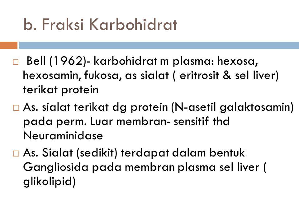 b. Fraksi Karbohidrat Bell (1962)- karbohidrat m plasma: hexosa, hexosamin, fukosa, as sialat ( eritrosit & sel liver) terikat protein.