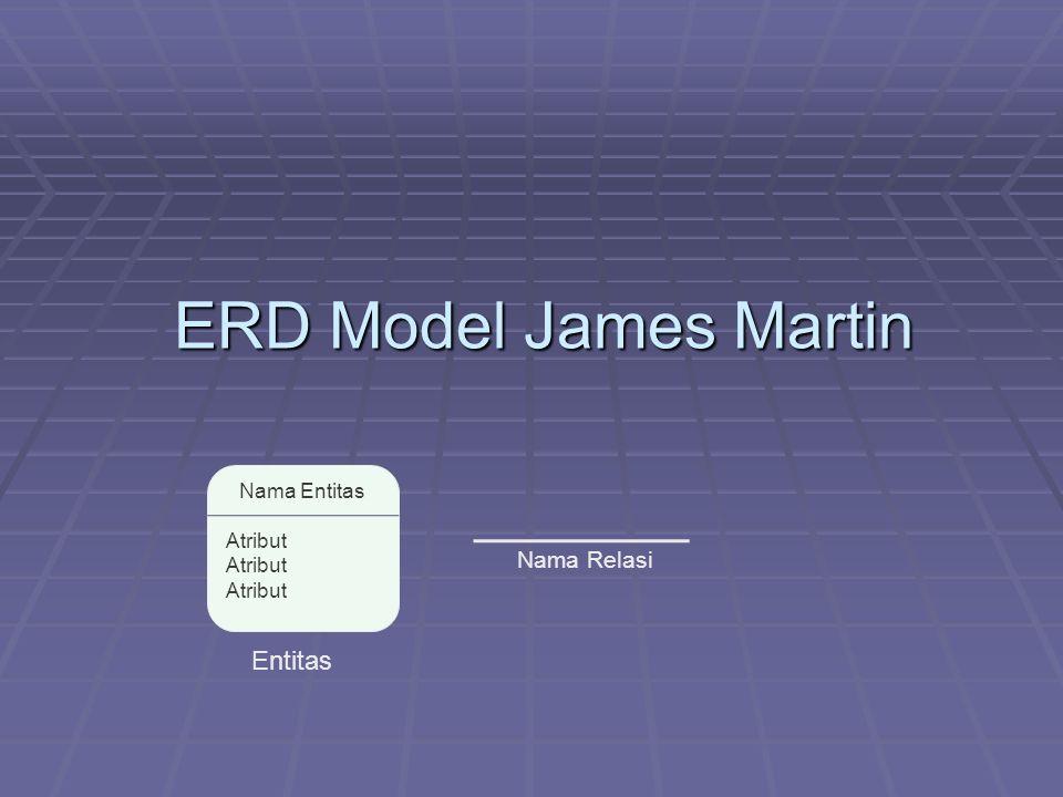 ERD Model James Martin Nama Entitas Atribut Nama Relasi Entitas