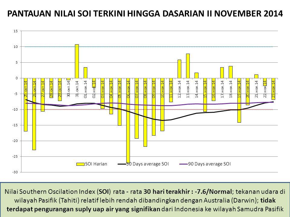 PANTAUAN NILAI SOI TERKINI HINGGA DASARIAN II NOVEMBER 2014