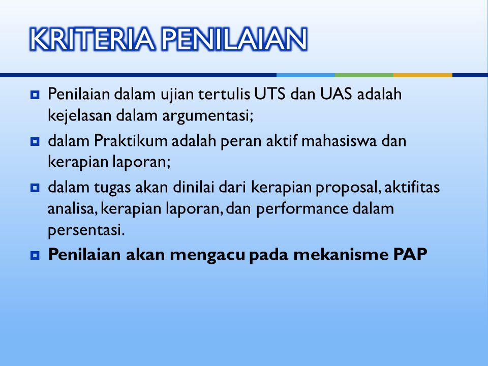 KRITERIA PENILAIAN Penilaian dalam ujian tertulis UTS dan UAS adalah kejelasan dalam argumentasi;